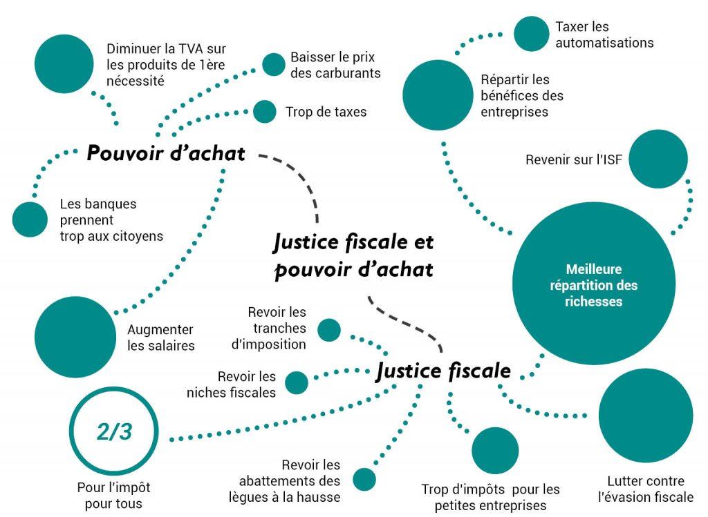 restitution-justice